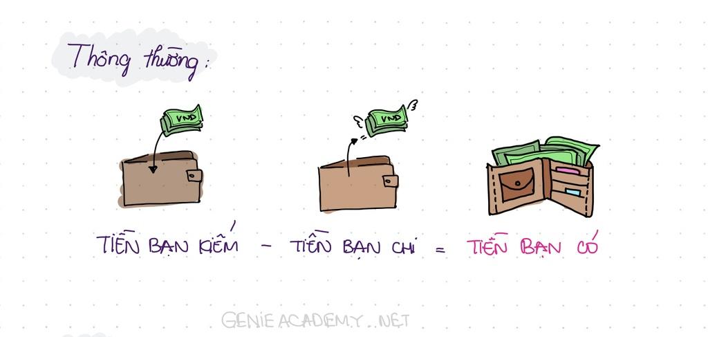 Cách chi tiêu thông thường